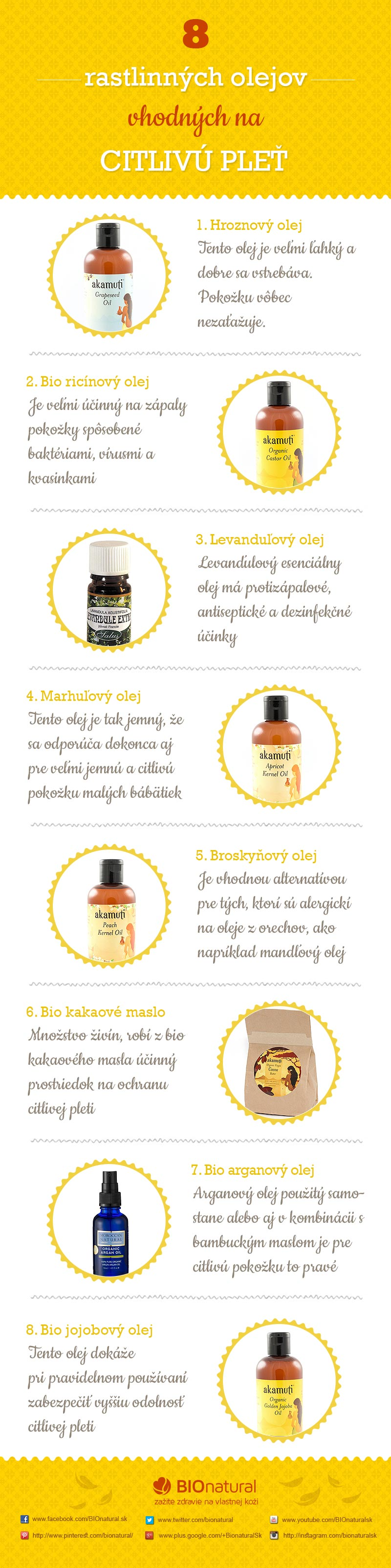8 rastlinných olejov vhodných na citlivú pleť [Infografika]